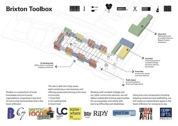 Brixton Toolbox
